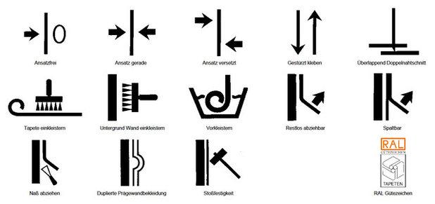 was bedeuten die symbole f r tapeten und kleister. Black Bedroom Furniture Sets. Home Design Ideas
