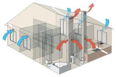 Фото для статьи про вентиляцию