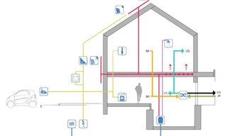Stadthaus mit Energieeffizienz