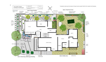 Landscape Design for new build in Lawson ACT