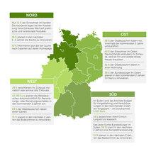 Wie wollen Deutsche wohnen? Der große Houzz-Wohnreport 2015 zeigt es!