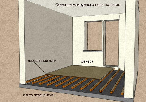materialien einstellbare geschlecht als alternative zu. Black Bedroom Furniture Sets. Home Design Ideas