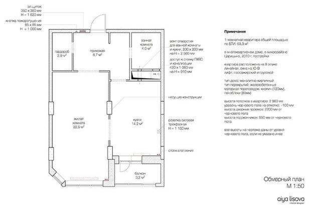 Внутренний план by Aiya Design | Айя Лисова
