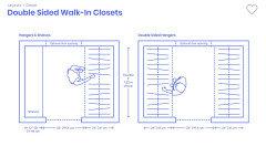 6 Foot Wide Walk In Closet