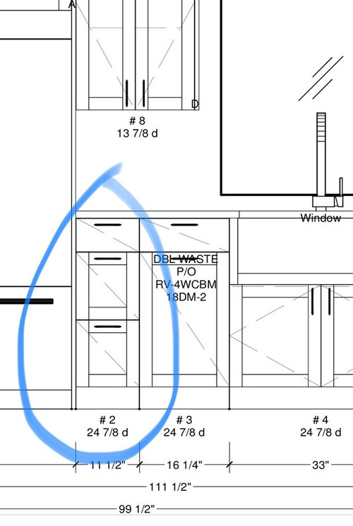 cabinet pulls - all same size?