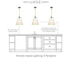 Should I 2 Or 3 Of These Pendants For My Kitchen Island