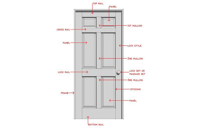 A Complete Guide to Interior Door Parts & Styles