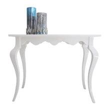 Guest Picks: Glossy White