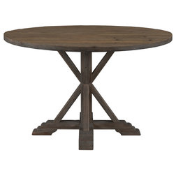 Farmhouse Dining Tables by Boraam Industries, Inc.