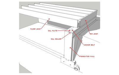 Know Your House: What Makes Up a Floor Structure