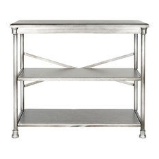 Industrial Bookcases Houzz