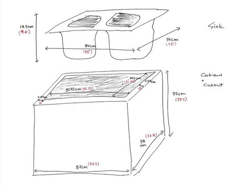 Drop In Sink And Minimum Base Cabinet Width
