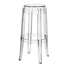Wholesale Interiors Bettino Clear Acrylic Bar Stools Set of 2 Bar Stools And