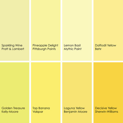 Cooking with color when to use yellow in the kitchen for Different yellow paint colors