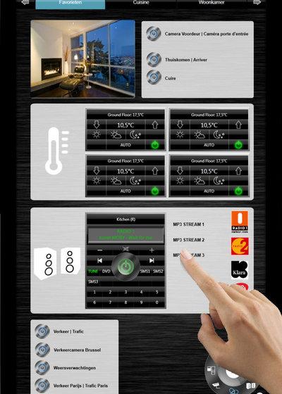 Домашняя электроника by GraphiCo