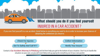 What Should you do if you find Yourself Injured in a Car Accident?