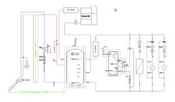 Impianto riscaldamento/raffrescamento ristrutturazione