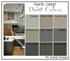 There Is A Blog By Cyndy At Http://www.thecreativityexchange.com/?su003dkitchen  Which Has Some Ideas On Paint For Kitchen Cabinets. Great Colors.