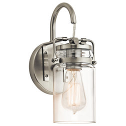 Industrial Wall Sconces by Hansen Wholesale