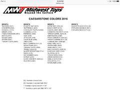 Caesarstone grade infomation?