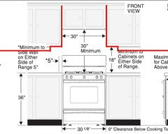 height between upper cabinets and counters.