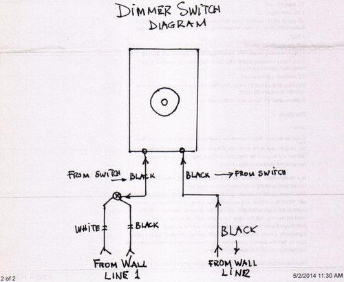 switch rewiring