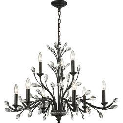 Traditional Chandeliers by DirectSinks