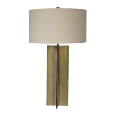 Metal Frame Table Lamp With White Drum Shade, Antique Brass
