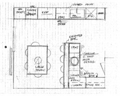 Need help laying out kitchen for Kitchen design 5m x 4m