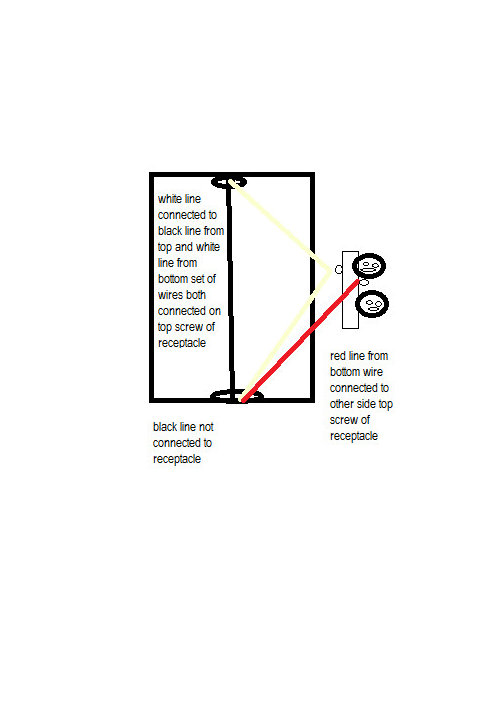 Kitchen Outlet Wiring Difficulties