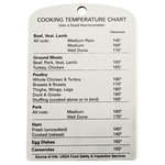 RSVP International, Inc - Food Thermometer Chart, Stainless Steel - Never go hunting through your cookbooks and surfing through the internet again to find the cooking temperature for meat with this Food Thermometer Chart. Made from stainless steel, the cooking temperature chart is ideal for a kitchen refrigerator or a barbeque grill. Keep this handy cheat-cheat cooking chart near your cooking area for quick and easy reference. The chart is organized by meat groups so everything is easy to find. This kitchen accessory is a wonderful addition to your kitchen in combination with your meat thermometer.