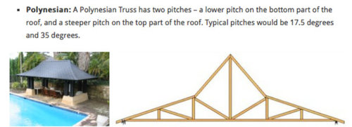 Polynesian Trusses Anyone Bermuda Roof Dual Pitch