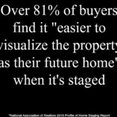 Aspen Home Staging's profile photo