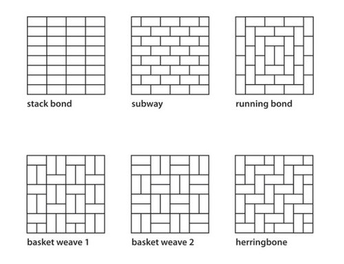 I Found This Graphic That Identifies Some Of The Basic Types Installation Patterns But D Love To See Real World Examples
