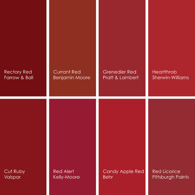 Cooking With Color When To Use Red In The Kitchen