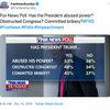 More liberal media bias