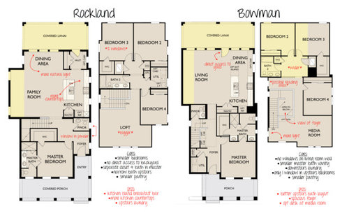 Best Floor Plan For A Growing Family