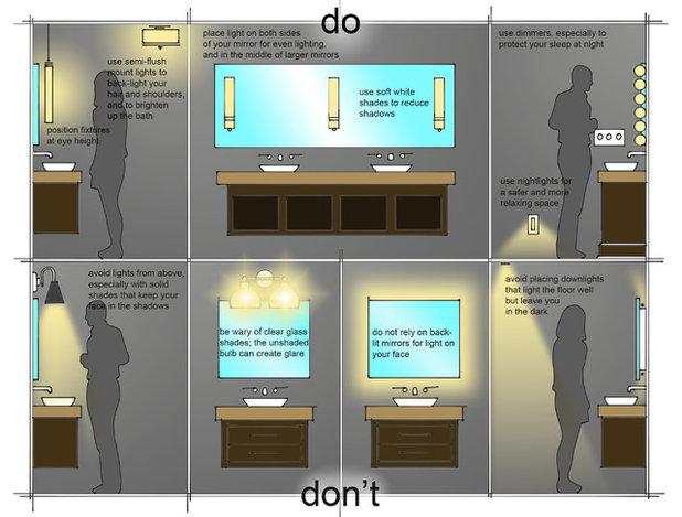 Contemporary Bathroom by David K Warfel at LightCanHelpYou.com