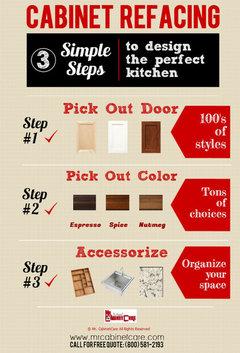 have Honey Oak kitchen cabinets - get new or keep