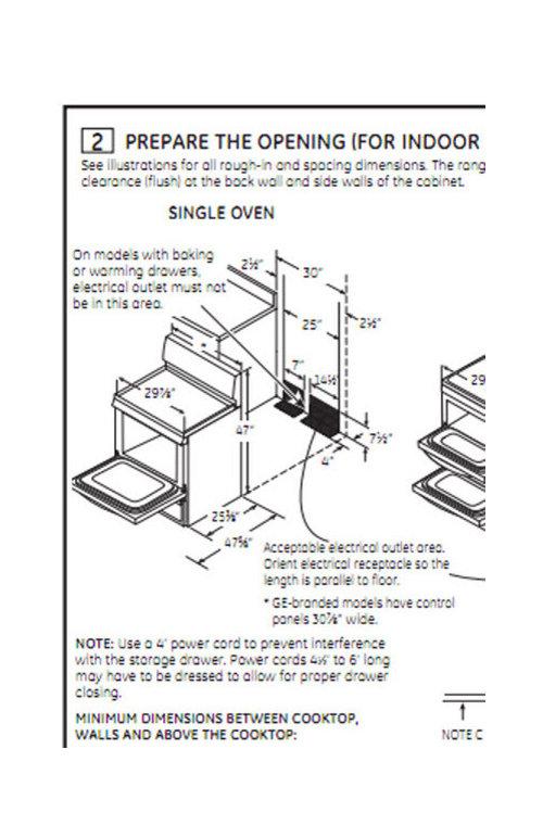 range  electric box location