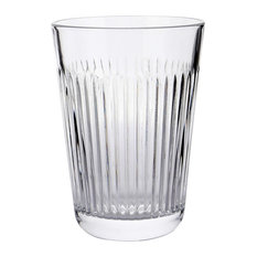 Raw Clear Water Glass