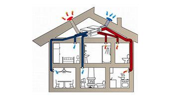 Kontrollierte Wohnraumlüftungen