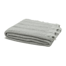 Eco Pointelle Throw, Aluminum and Milk