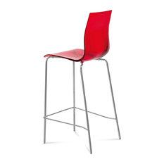 Gel Barstool Transparent Red