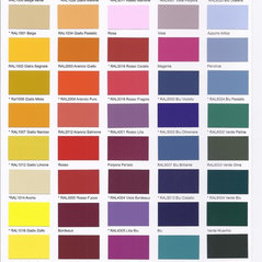 sample color charts