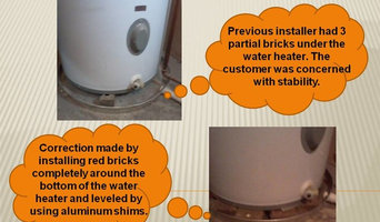 Supporting Water Heater