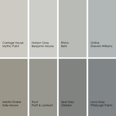 cooking with color: when to use gray in the kitchen