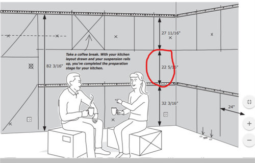 Do Ikea Instructions Result In 18, Kitchen Wall Cabinet Mounting Height