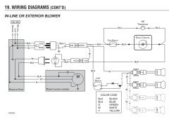 [DIAGRAM_38IS]  Thermador Range Hood Install with a Best In-Line Blower | Wiring Diagram For A Range Hood |  | Houzz