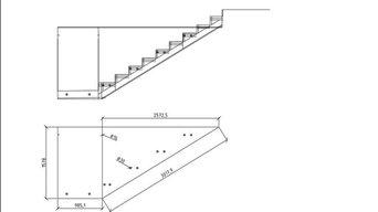 Стеклянные ограждения на лестницу